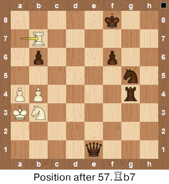 Black to play and mate in 4